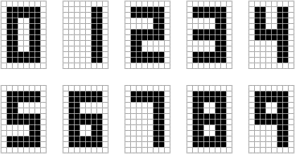 Figure 1: Training set with 12x8 bitmaps of digits between 0 to 9.